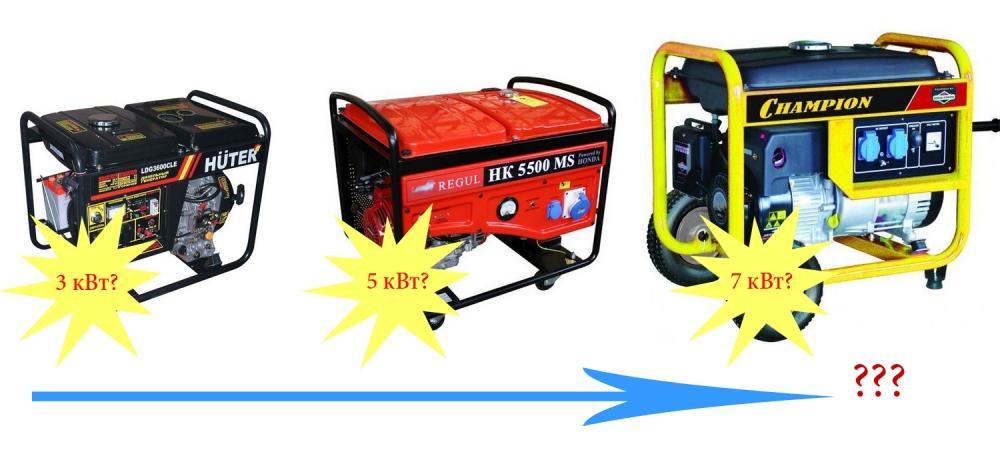 raschet-moshhnosti-generatora