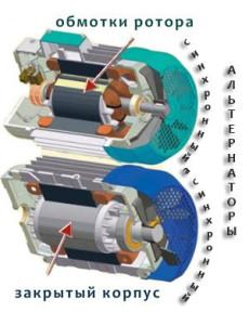 Генератор в бензогенераторе