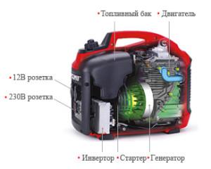 Схема и устройства