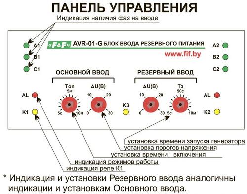 Приборная панель управления оборудованием