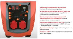 генератор Hammer GNR2000i