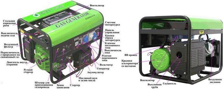 Устройство газового генератора