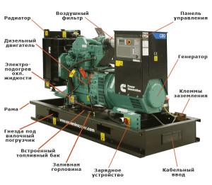 схема и устройство электростанции
