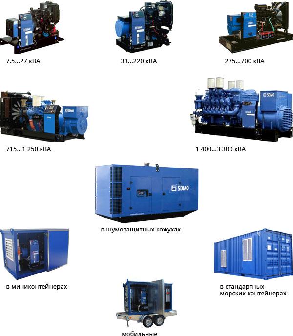 Ассортимент дизельных установок