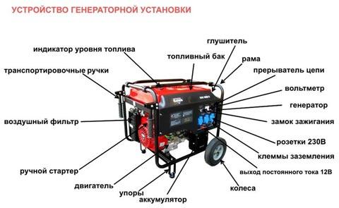 Устройство генератора для дачи