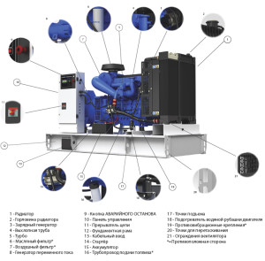 Устройство и схеда электрогенератора на дизелном топливе