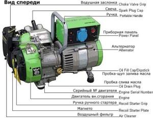 Устройство силовой газовой установки