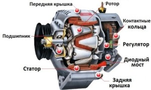 асинхронный генератор переменного тока
