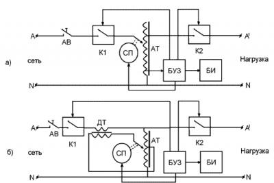 Схема входного напряжения для котла отопления электромеханического типа