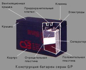Устройство батареи