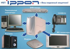 Сфера применения приборов
