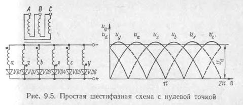 Шестифазная схема