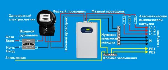 устанавливаем стабилизатор напряжения к домашней сети