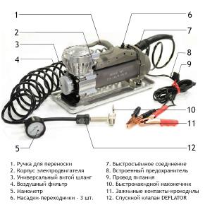 Схема компресора