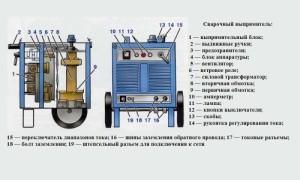 Устройство сварочные агрегата
