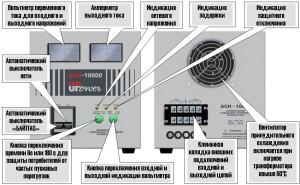 Модель UPOWER ACH-1500