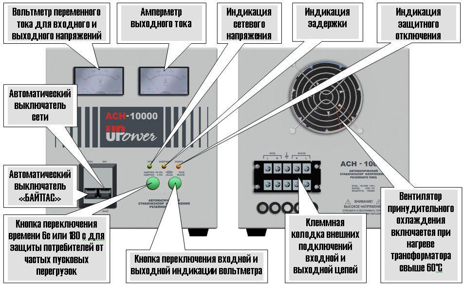 Устройство и конструкция прибора марки UPower ACH-15000