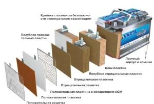 Схема аккамулярора для батарей солнечных