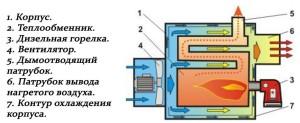 Shema-dizelnogo-teplogeneratora