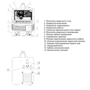 Устройство сварочного агрегата