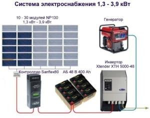 Система электроснабжения с солнечными панелими
