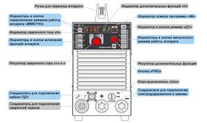 Схема обозначений сварочного аппарата Фрсаж