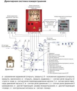 Грантор АЭП40 система пожаротушения