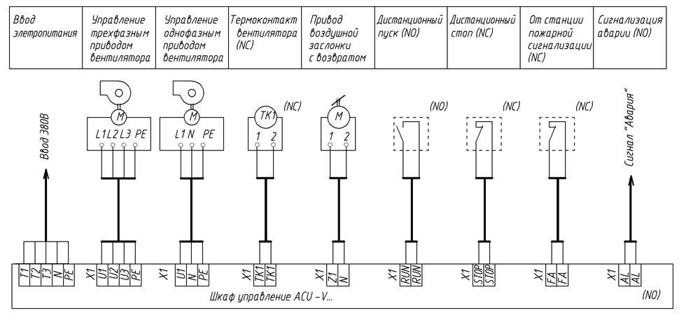 Схема шкафа и правильное подключение автоматов