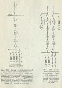Схема небольшой и большой мощности подстанции