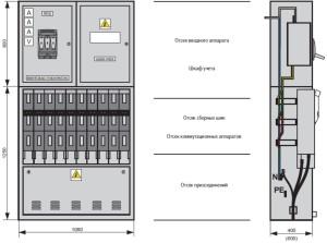 Конструкция и схема основных элементов