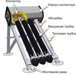 Схема коллектора для отопления