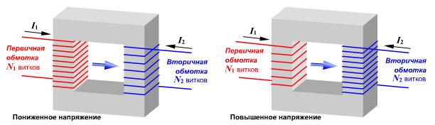 Понижающий и повышающий трансформатор