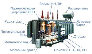 Устройство трагсфлрматора силового типа