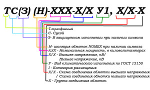 Обозначения и характеристики