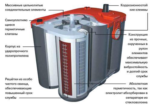 как восстановить аккумулятор свинцово кислотный аккумулятор