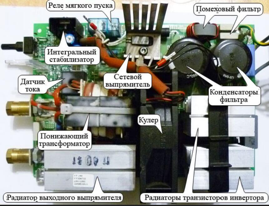 Конструкция сварочного аппарата